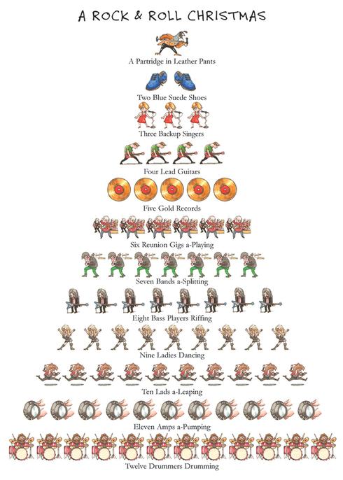 12.4 Rock n Roll Xmas Tree